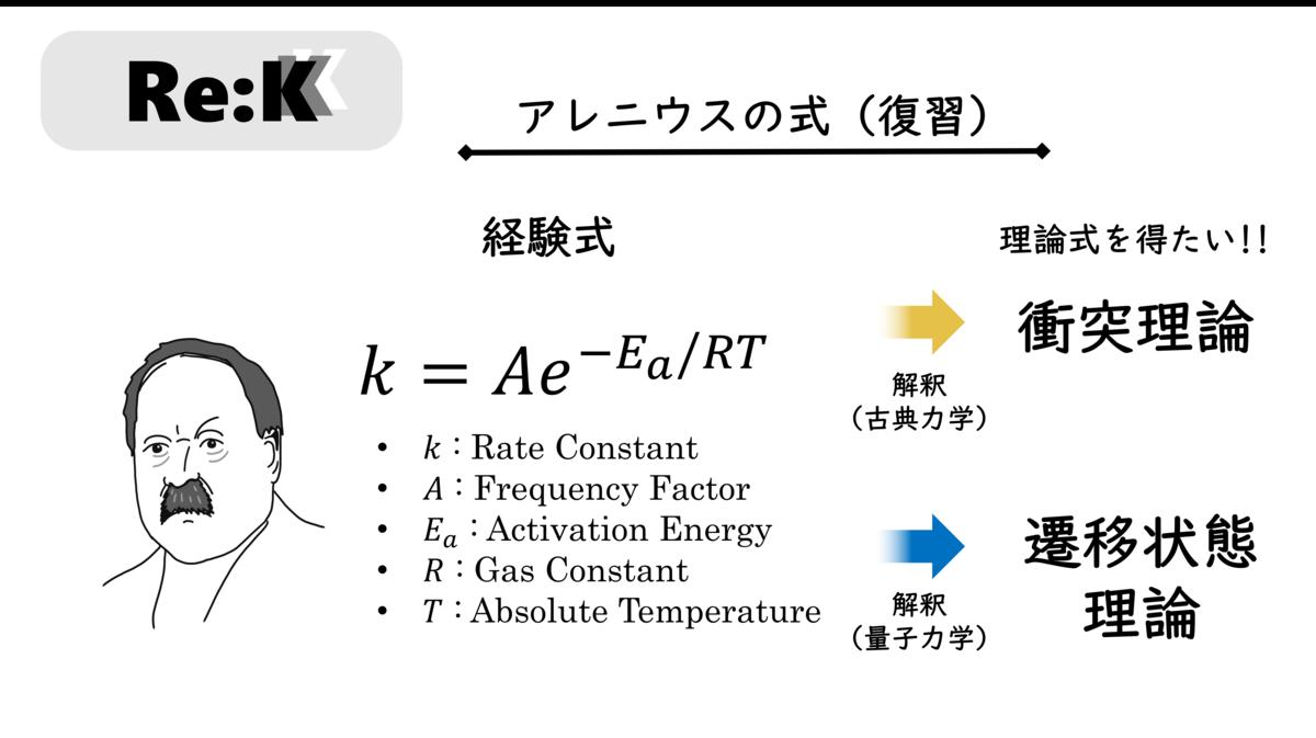 f:id:ReK2Science:20201015094416p:plain