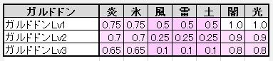 f:id:ReN_DQX:20210109152537j:plain