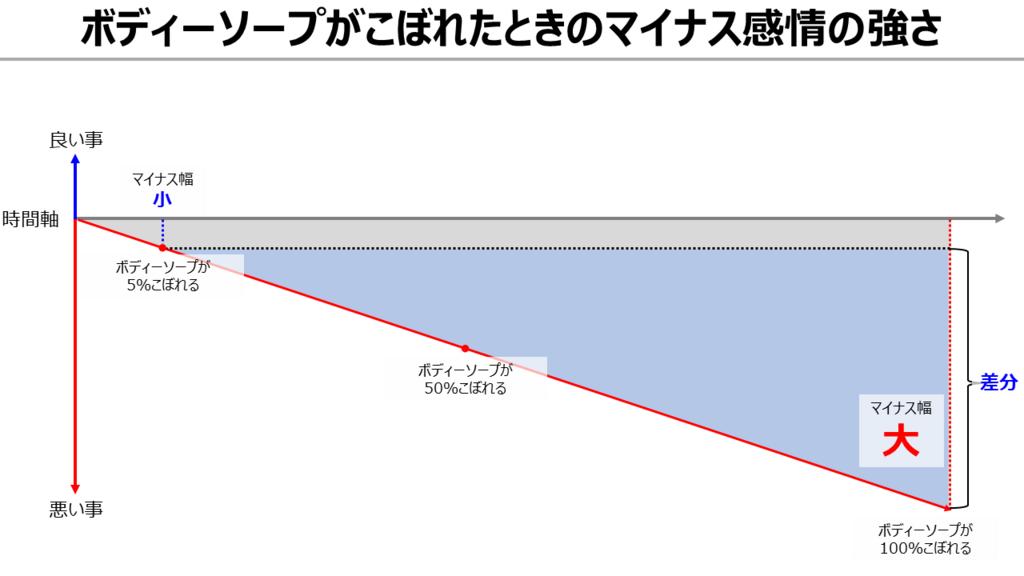 f:id:Re_hirose:20180311162038p:plain