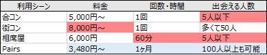 f:id:Re_hirose:20180715133052p:plain