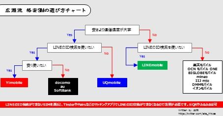 f:id:Re_hirose:20180729215753j:image