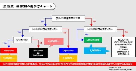f:id:Re_hirose:20180729215816j:image