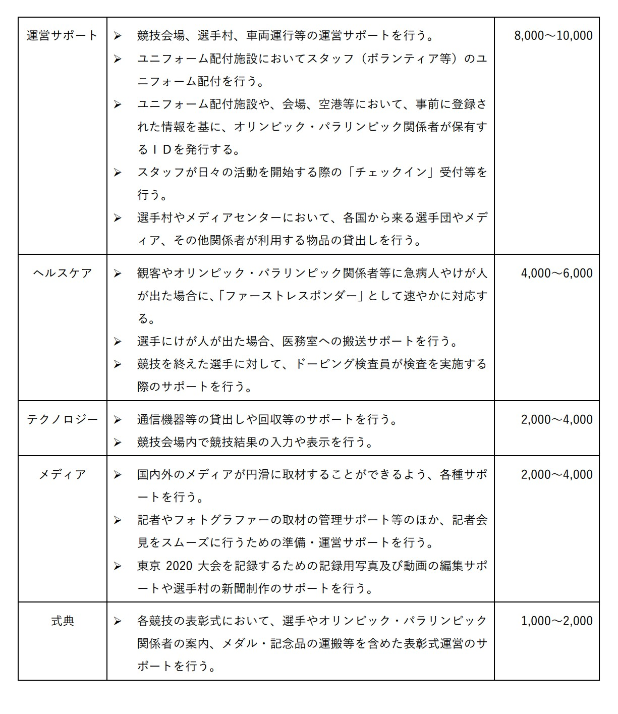 f:id:Re_hirose:20180805205431j:image