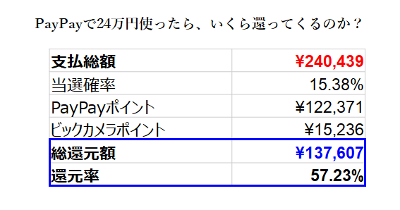 f:id:Re_hirose:20181210200618p:plain
