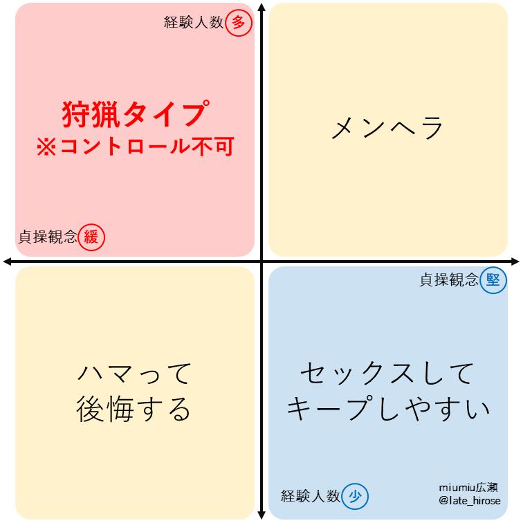 f:id:Re_hirose:20190422205224p:plain