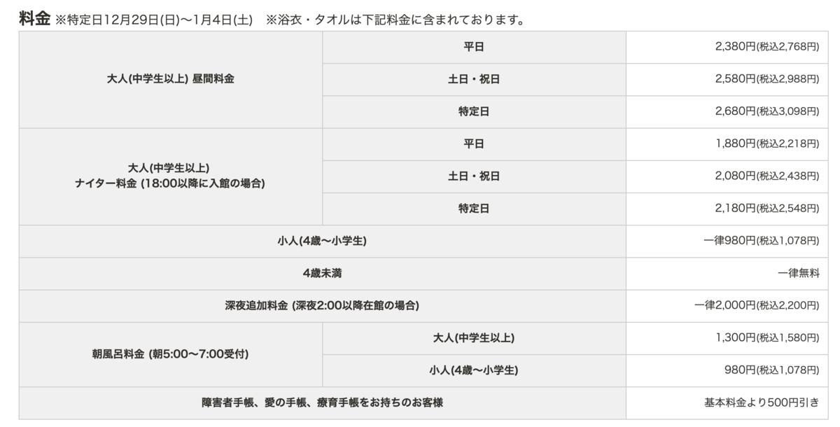 東京お台場 大江戸温泉物語の料金表
