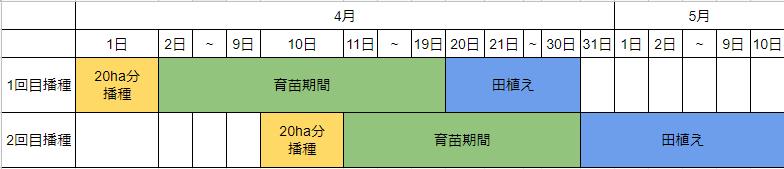 f:id:RedT:20200209170650p:plain