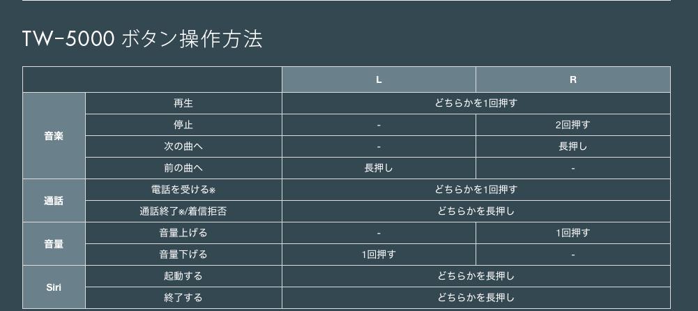 f:id:Rem1eye:20200217234602p:plain