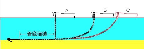 f:id:RetCapt1501:20171208181502j:plain