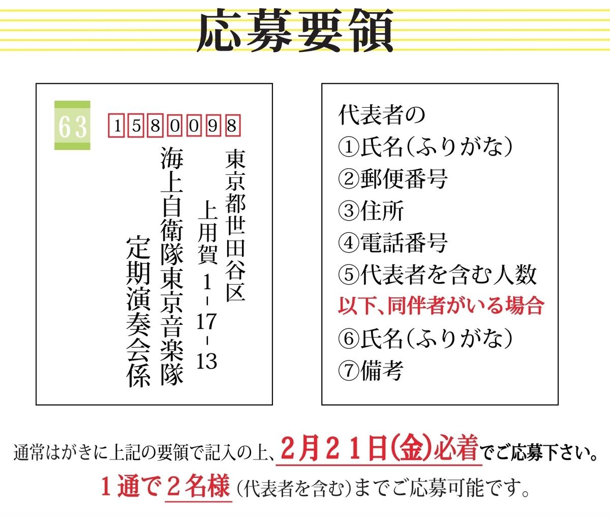 f:id:RetCapt1501:20200203221710j:plain