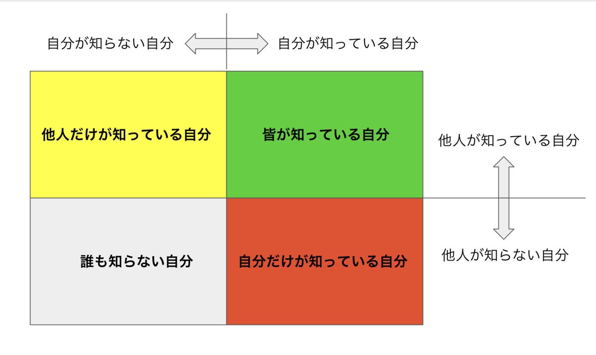 f:id:RetCapt1501:20210904134740p:plain