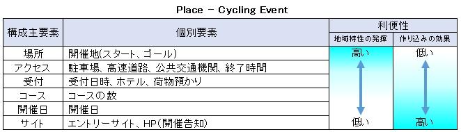 f:id:Ride-na:20160726220756j:plain