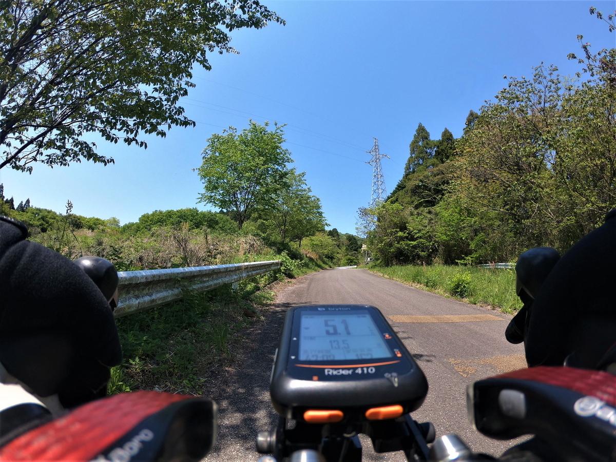 f:id:Ride-na:20200501152823j:plain
