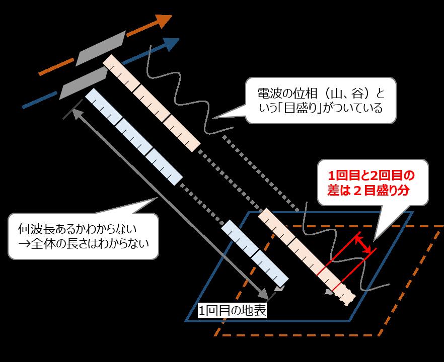f:id:Ridge-i_hatakeyama:20210614193755p:plain
