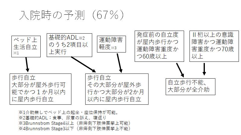 f:id:Rihayama:20200918224753p:plain