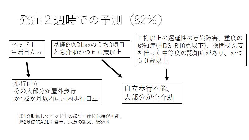 f:id:Rihayama:20200918224831p:plain