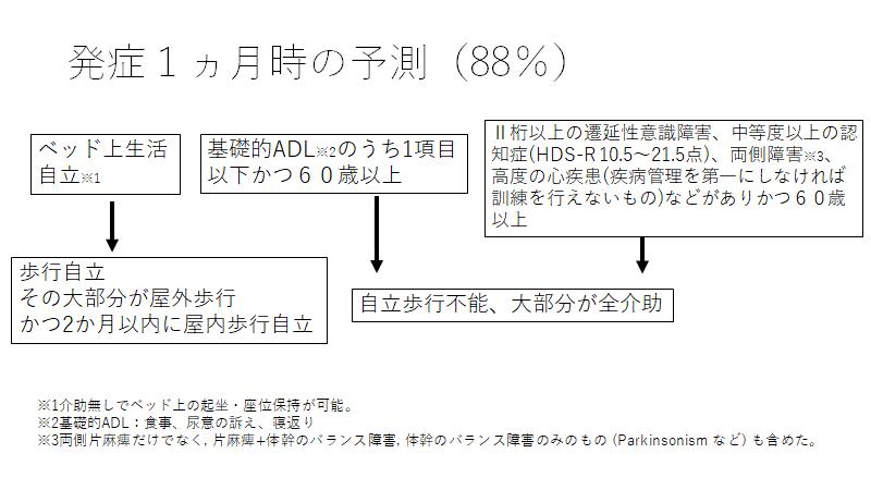 f:id:Rihayama:20200918224851p:plain