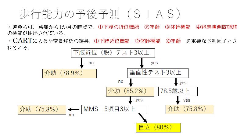f:id:Rihayama:20200920201558p:plain