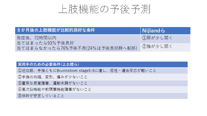 f:id:Rihayama:20200928231831p:plain