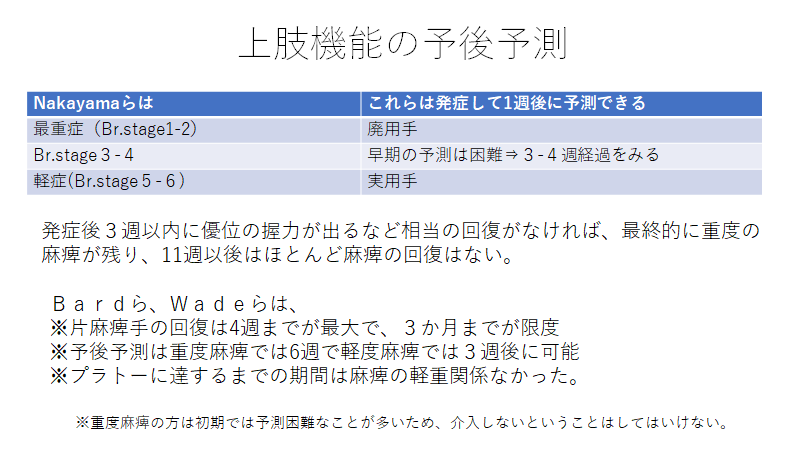 f:id:Rihayama:20200928233211p:plain