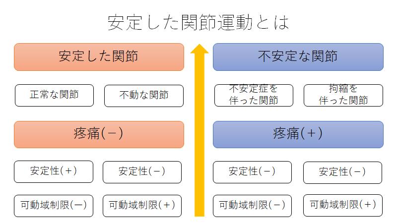 f:id:Rihayama:20201106225824p:plain