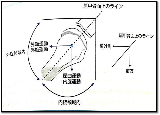 f:id:Rihayama:20201210002549p:plain
