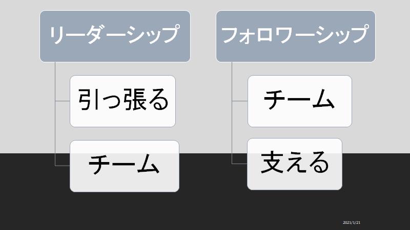 f:id:Rihayama:20210121001706p:plain