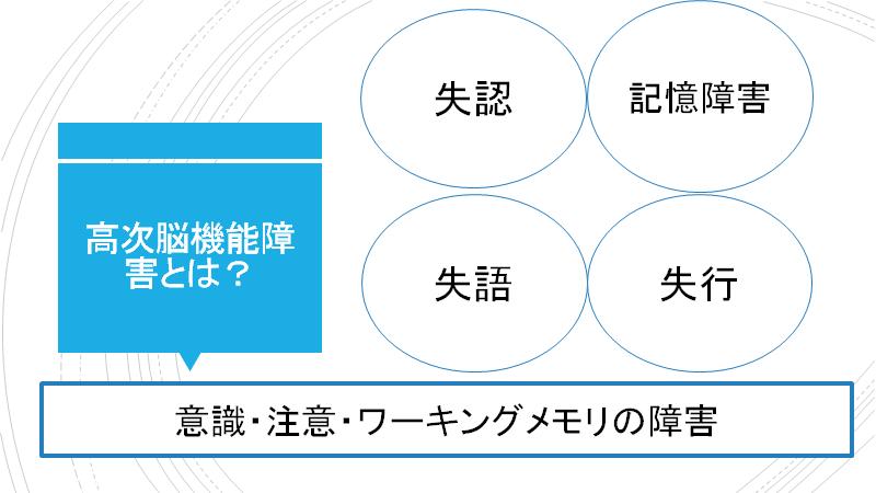 f:id:Rihayama:20210323010533p:plain