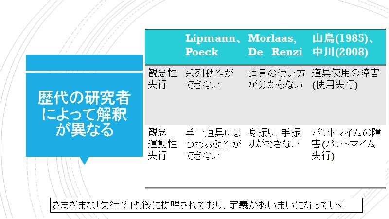 f:id:Rihayama:20210412222530p:plain