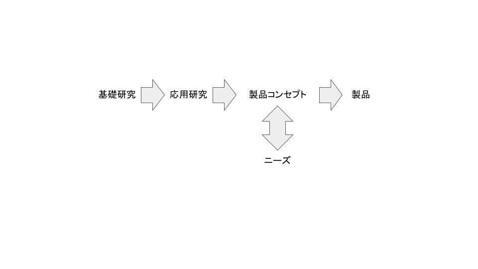 f:id:Riki-Riki:20200210224412j:plain