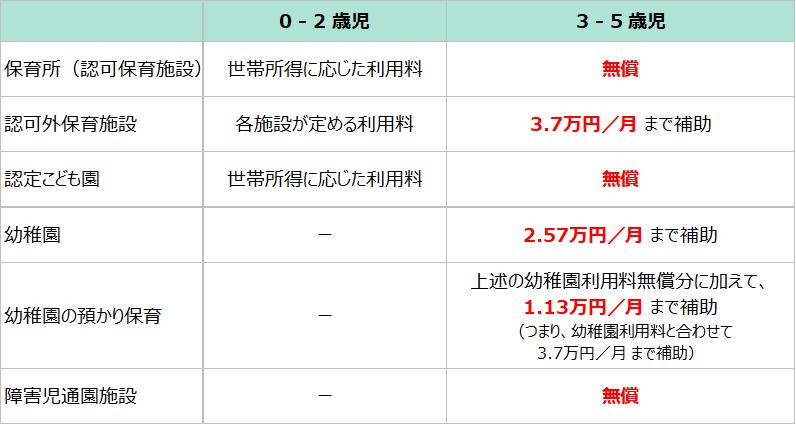 f:id:Riki77:20181203223638p:plain