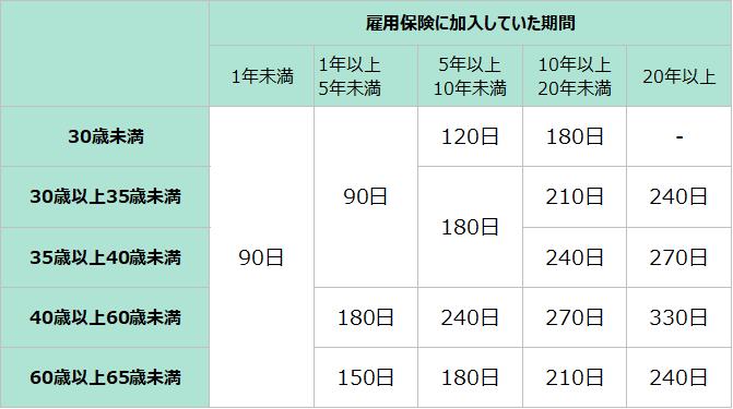 f:id:Riki77:20181205223212p:plain
