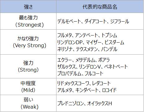f:id:Riki77:20181215000454p:plain