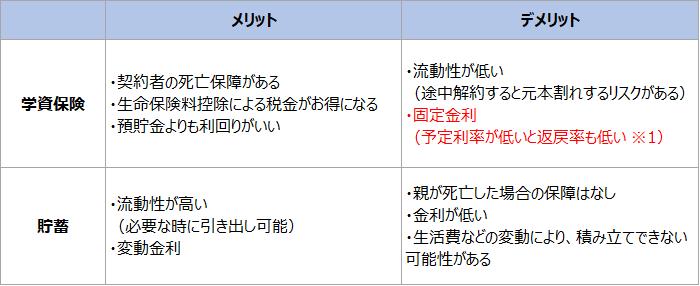 f:id:Riki77:20181223230028p:plain