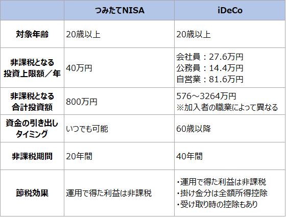 f:id:Riki77:20190206231753p:plain