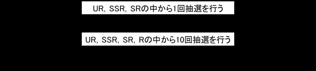 f:id:RinaHayashita:20161006000445p:plain