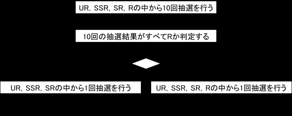 f:id:RinaHayashita:20161006000456p:plain