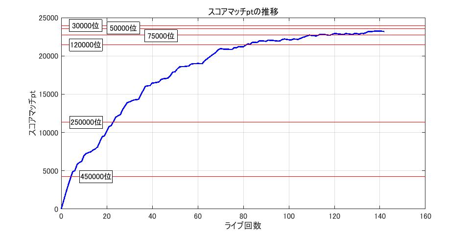 f:id:RinaHayashita:20170324002607p:plain