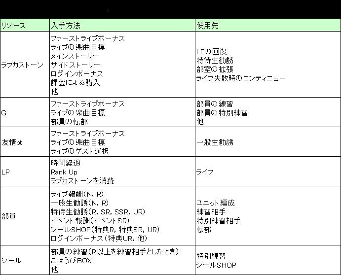 f:id:RinaHayashita:20170422030335p:plain
