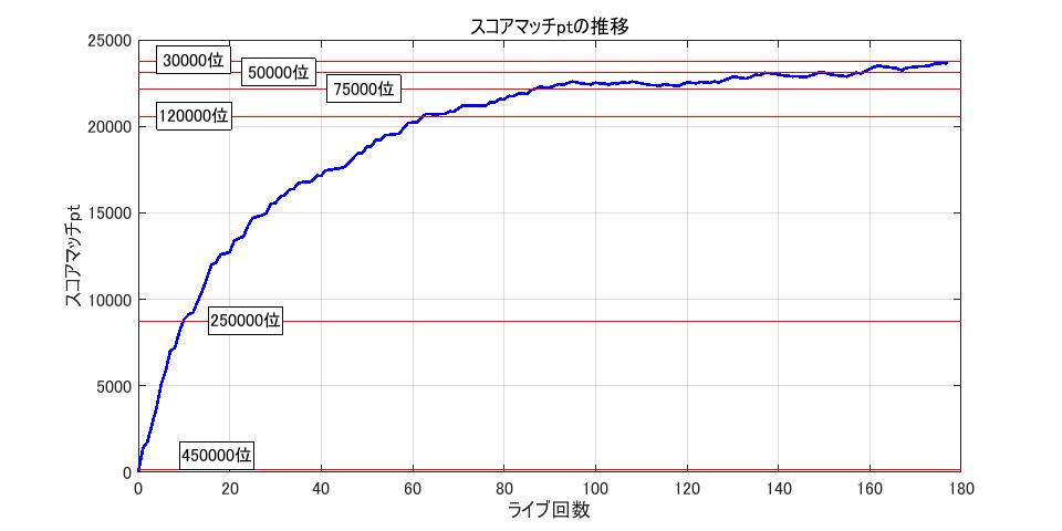 f:id:RinaHayashita:20170516222839p:plain