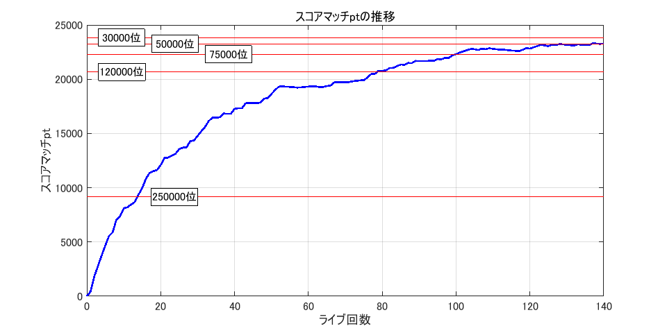 f:id:RinaHayashita:20170702011110p:plain