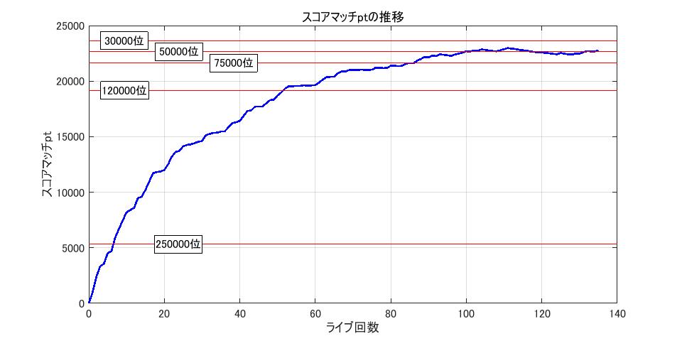f:id:RinaHayashita:20170817000440p:plain