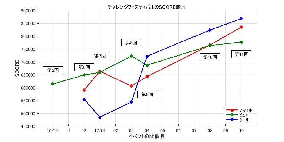 f:id:RinaHayashita:20171101012732p:plain