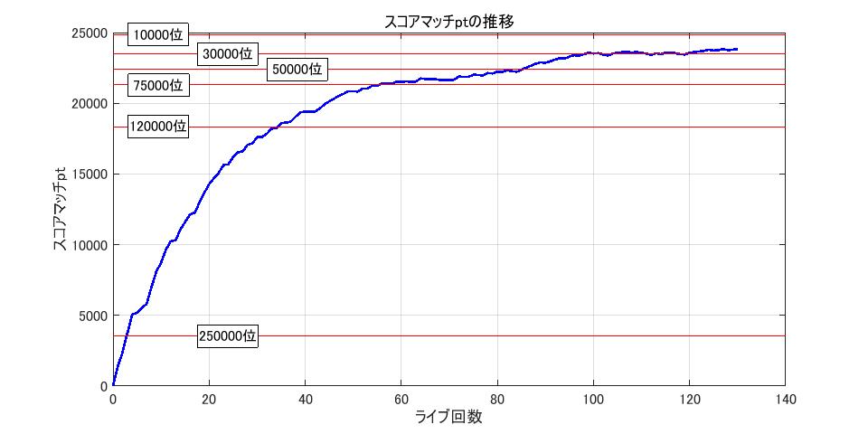 f:id:RinaHayashita:20171231214213p:plain