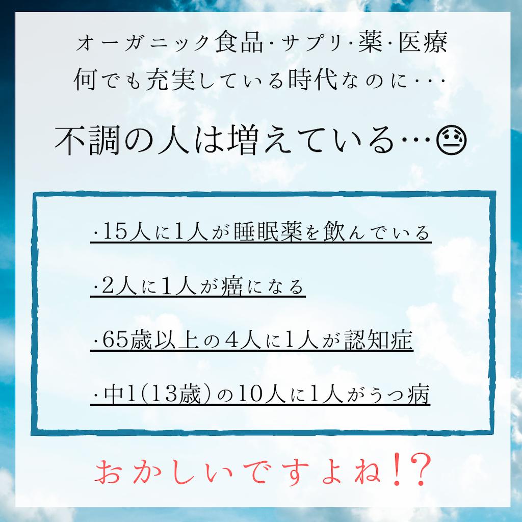 f:id:Rintaro000:20210803084624p:image