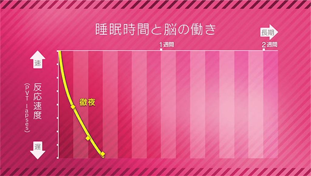f:id:Rintaro000:20210913152224j:image