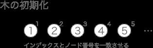 f:id:Rion778:20190304074301p:plain