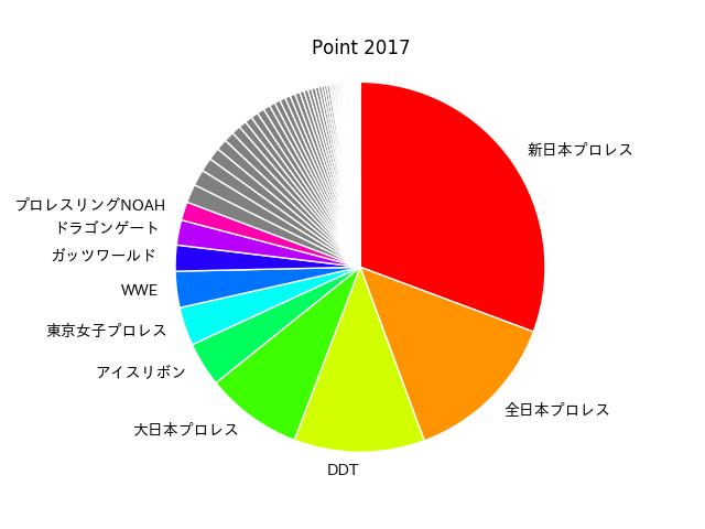 f:id:Rodyonsw:20180119025323p:plain