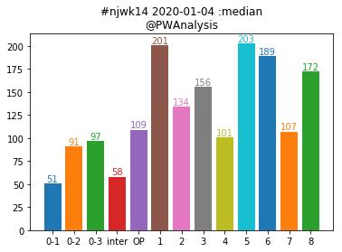 f:id:Rodyonsw:20200206173802p:plain