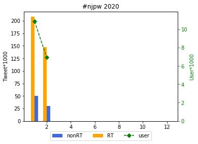 f:id:Rodyonsw:20200301003640p:plain